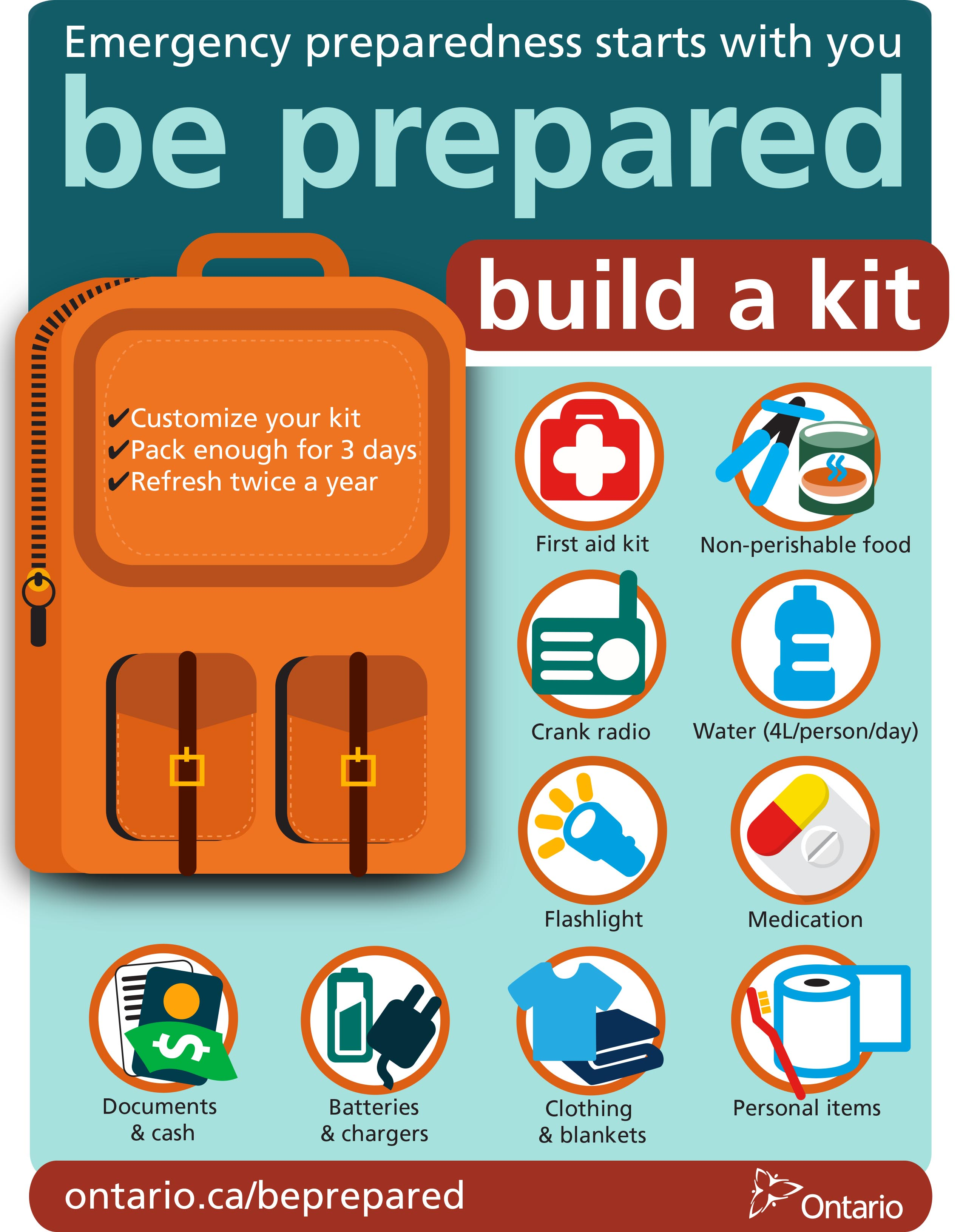 Image Explaining What to Include in an Emergency Kit.
